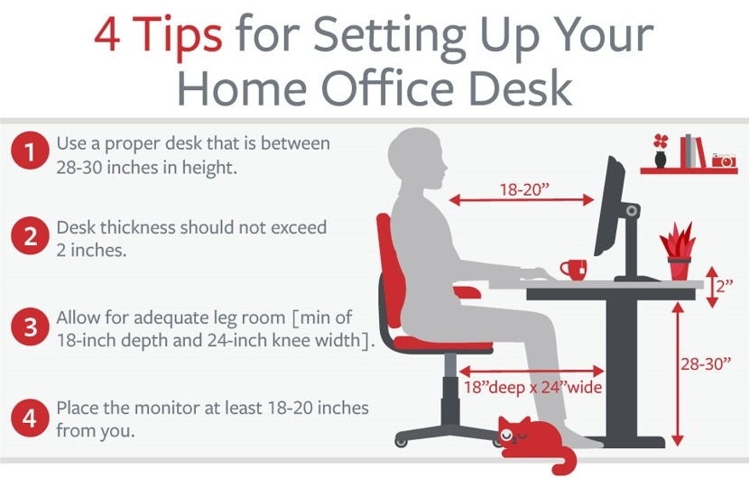 How To Set Up Your Home Office The Healthy Way Travelers