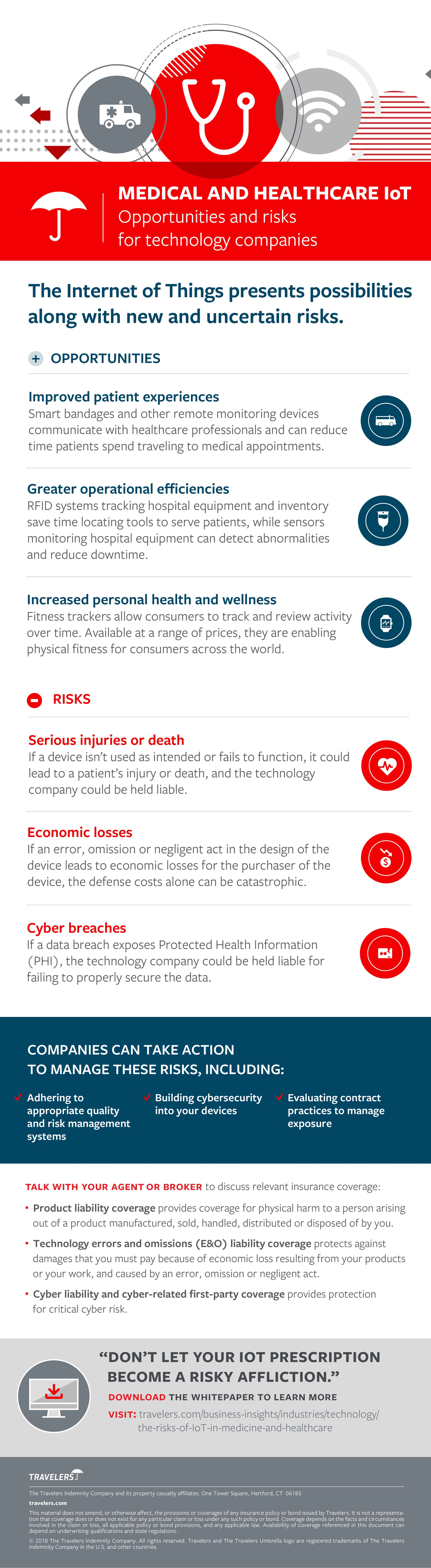 Medical and Healthcare IoT Infographic