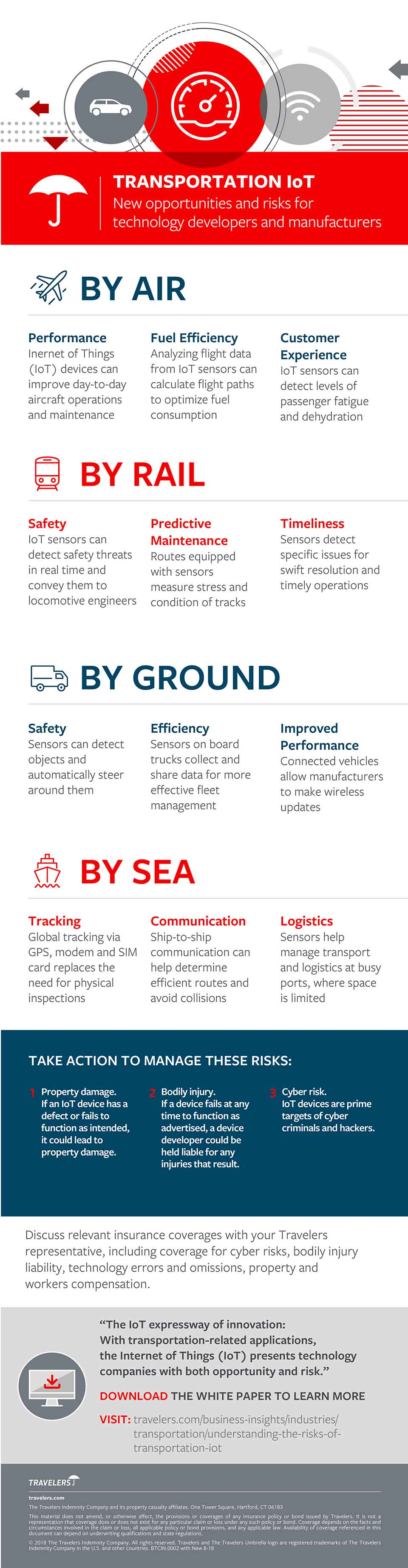 Transportation IoT Opportunities and Risks Infographic
