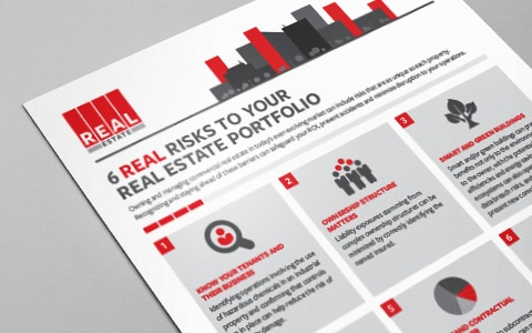 Real Estate Risk List