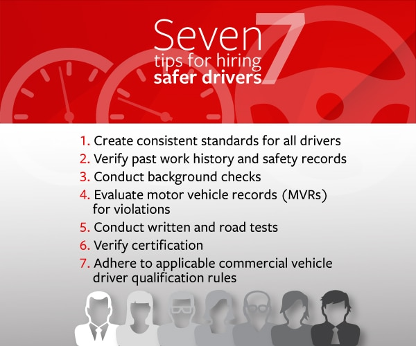 7 steps to selecting the right driver