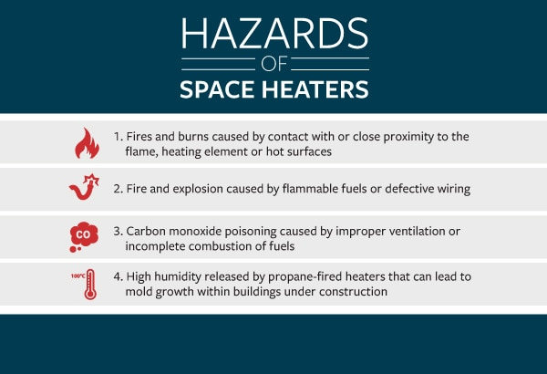 Four hazards of space heaters