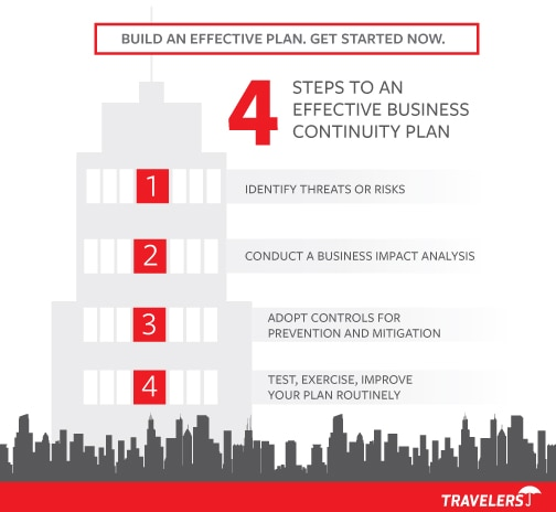 4 steps to an effective business continuity plan