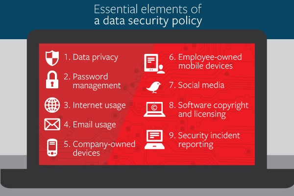 essential elements of a data security policy