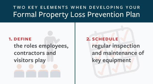 Key elements of a property loss prevention plan