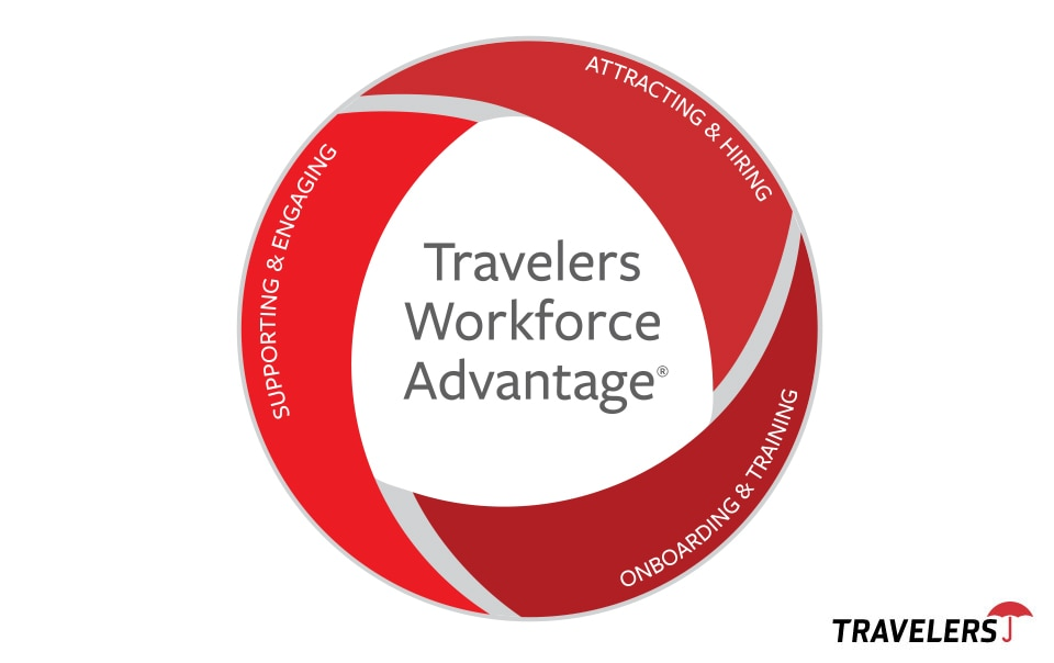 Workforce Advantage wheel