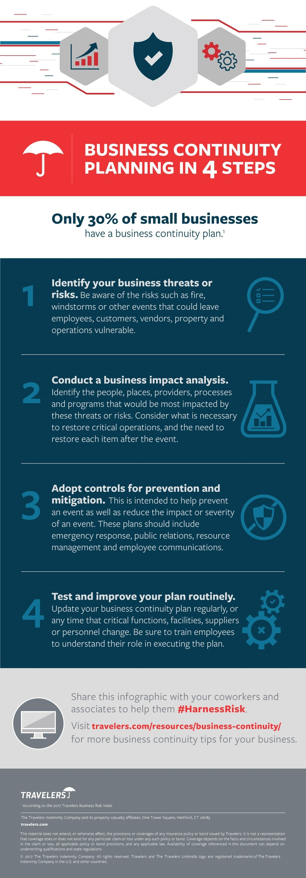 Business continuity planning in 4 steps infographic