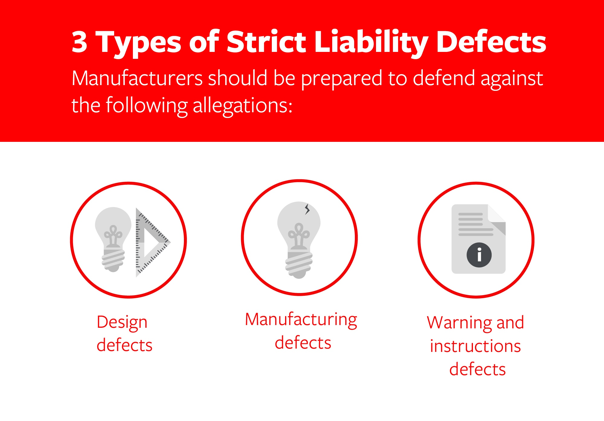 Illustrated list of 3 types of strict liability defects