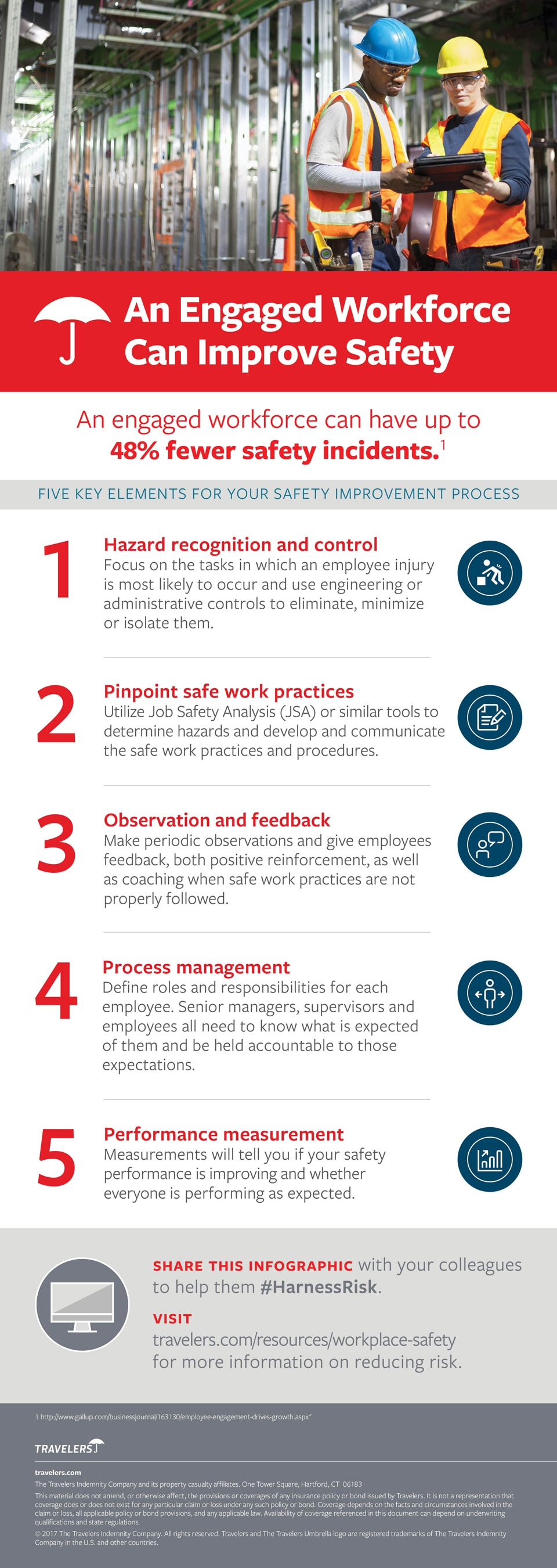 An Engaged Workforce Can Improve Safety [Infographic]