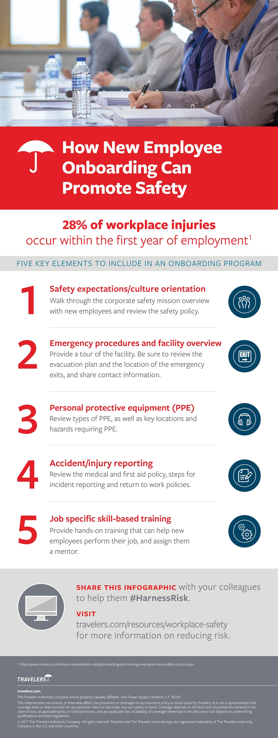 How New Employee Onboarding Can Promote Safety [Infographic]