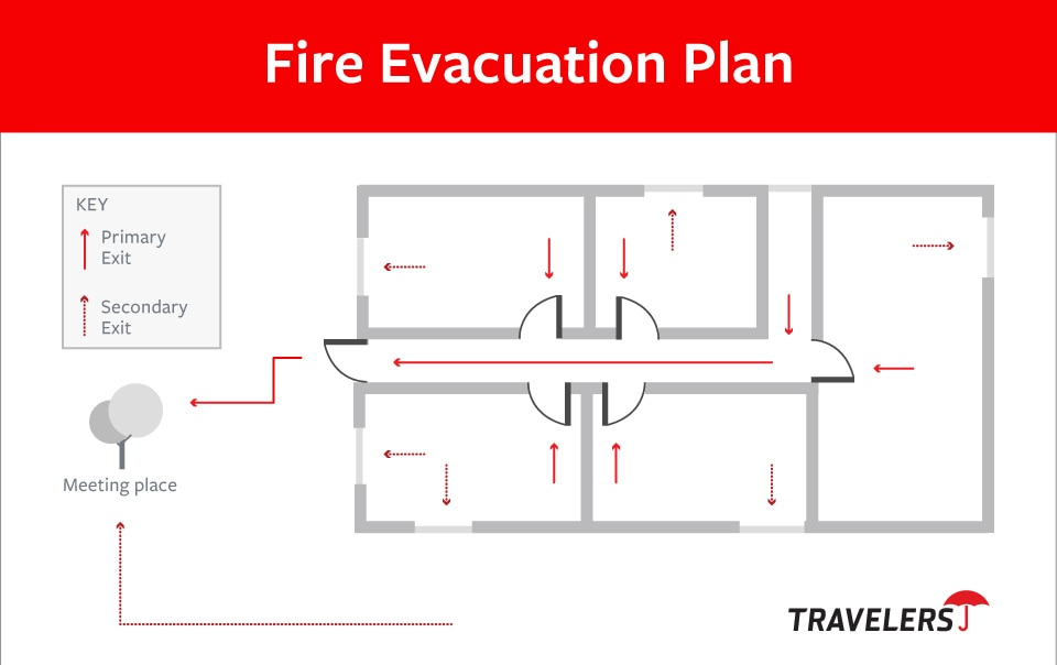 Illustration of a home fire evacuation plan