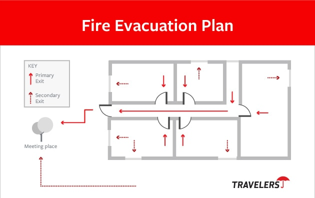 Home fire safety travelers insurance Home fire safety plan