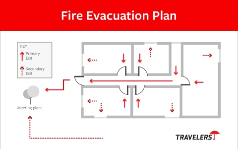 Sketch of a home fire evacuation plan