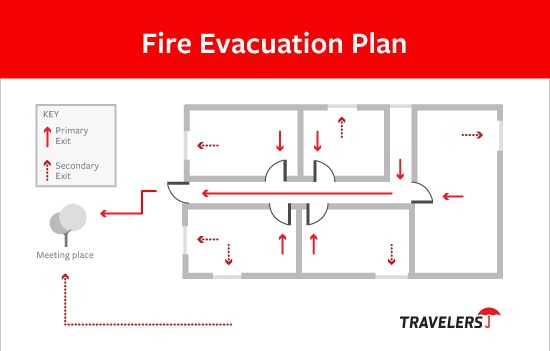 How To Create A Fire Evacuation Plan Travelers Insurance