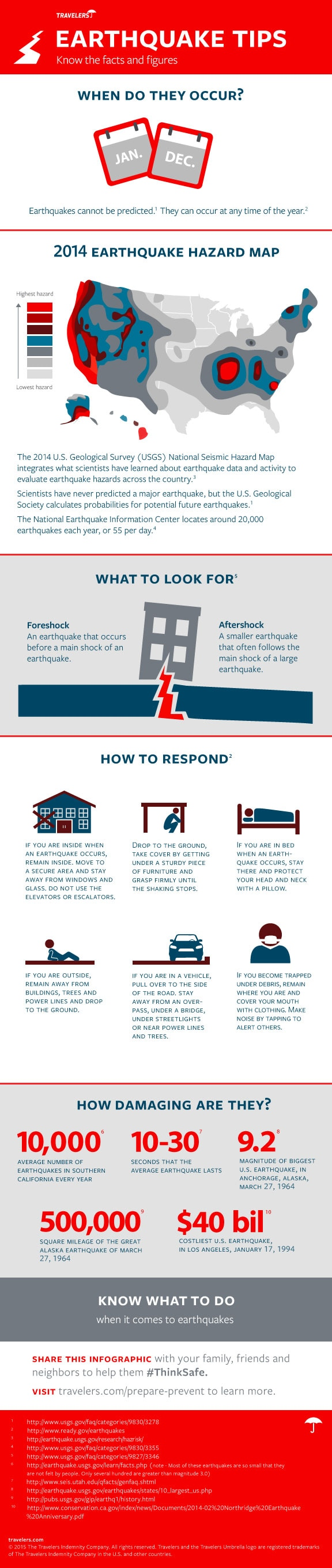 Earthquake facts and safety tips infographic