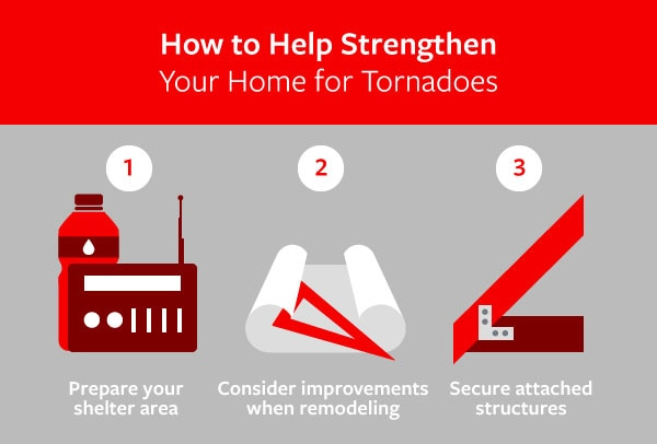 3 steps to help strengthen your home for tornadoes