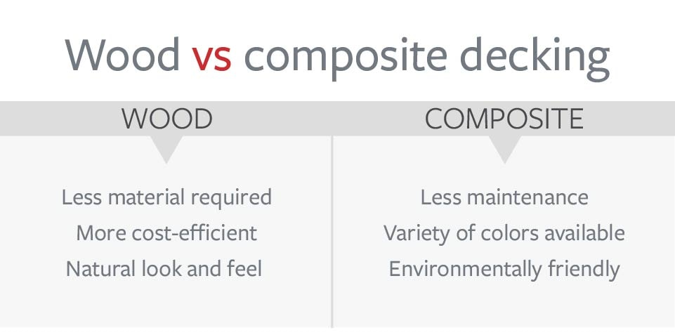 The Pros And Cons Of Composite Vs Wood Decking